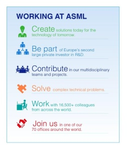 working_at_asml